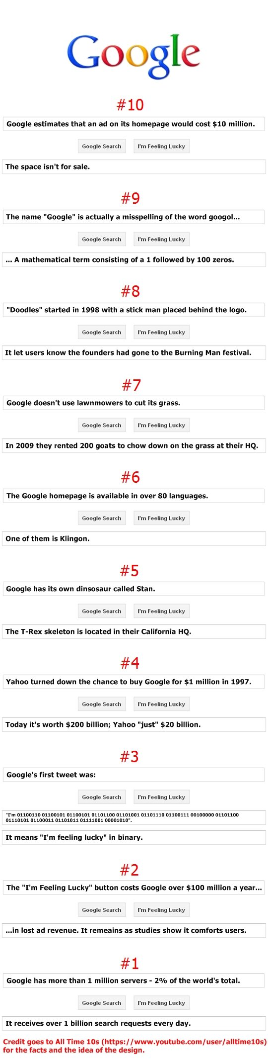 6 amazing facts about working at Google