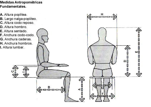 Proyectos brico pinterest dise o de for Medidas ergonomicas del cuerpo humano