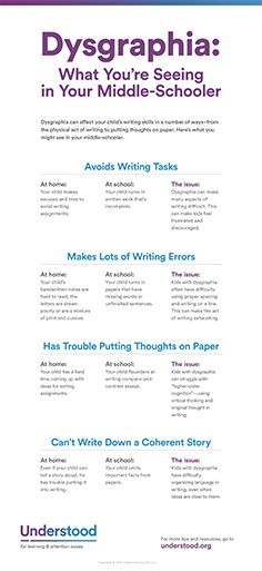 Worksheets Dysgraphia Worksheets 1000 images about dysgraphia on pinterest