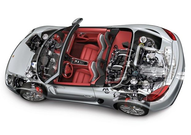 In Depth The New Porsche Boxster Engine And Transmission Porsche