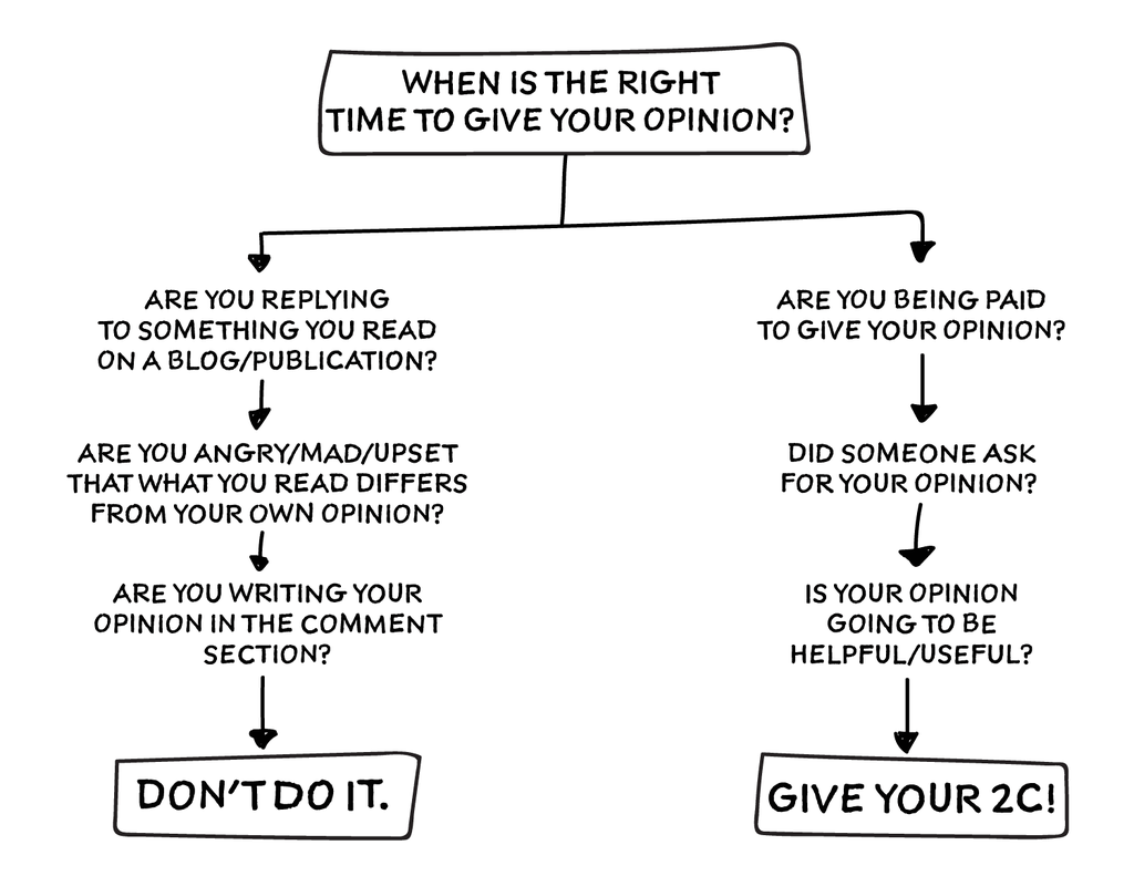A guide to offering your opinion on the Internet.
