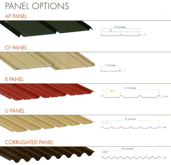 Metal Roof Panel Types In 2020 Metal Roof Colors Roof Colors Metal Roof Panels