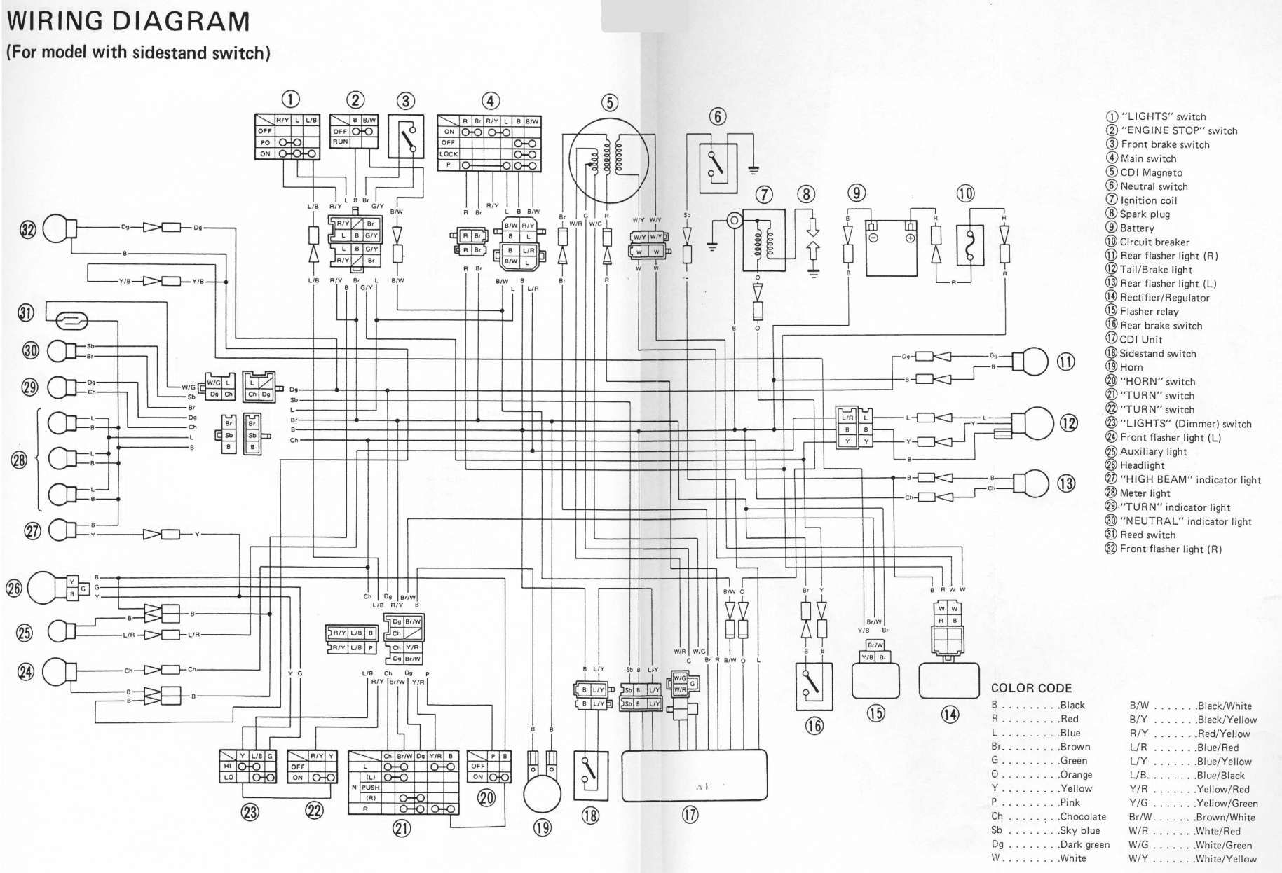 12 1994 Yamaha Vmax Motorcycle Wiring Diagram Motorcycle Diagram Wiringg Net Yamaha V Star Yamaha Diagram