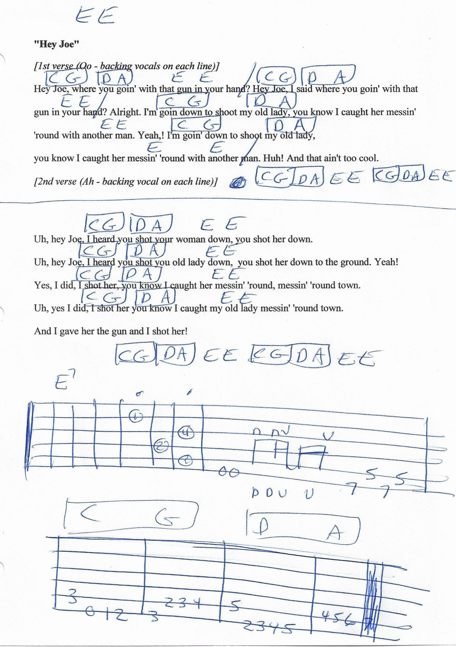 Hey Joe Jimi Hendrix Guitar Chord Chart 2018 Guitar Lesson