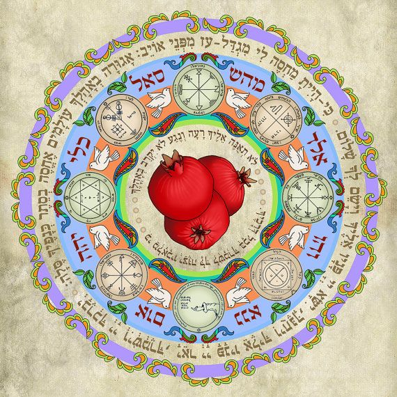 Kabbalistic Mandala Amulet For The Home Brings Harmony Love