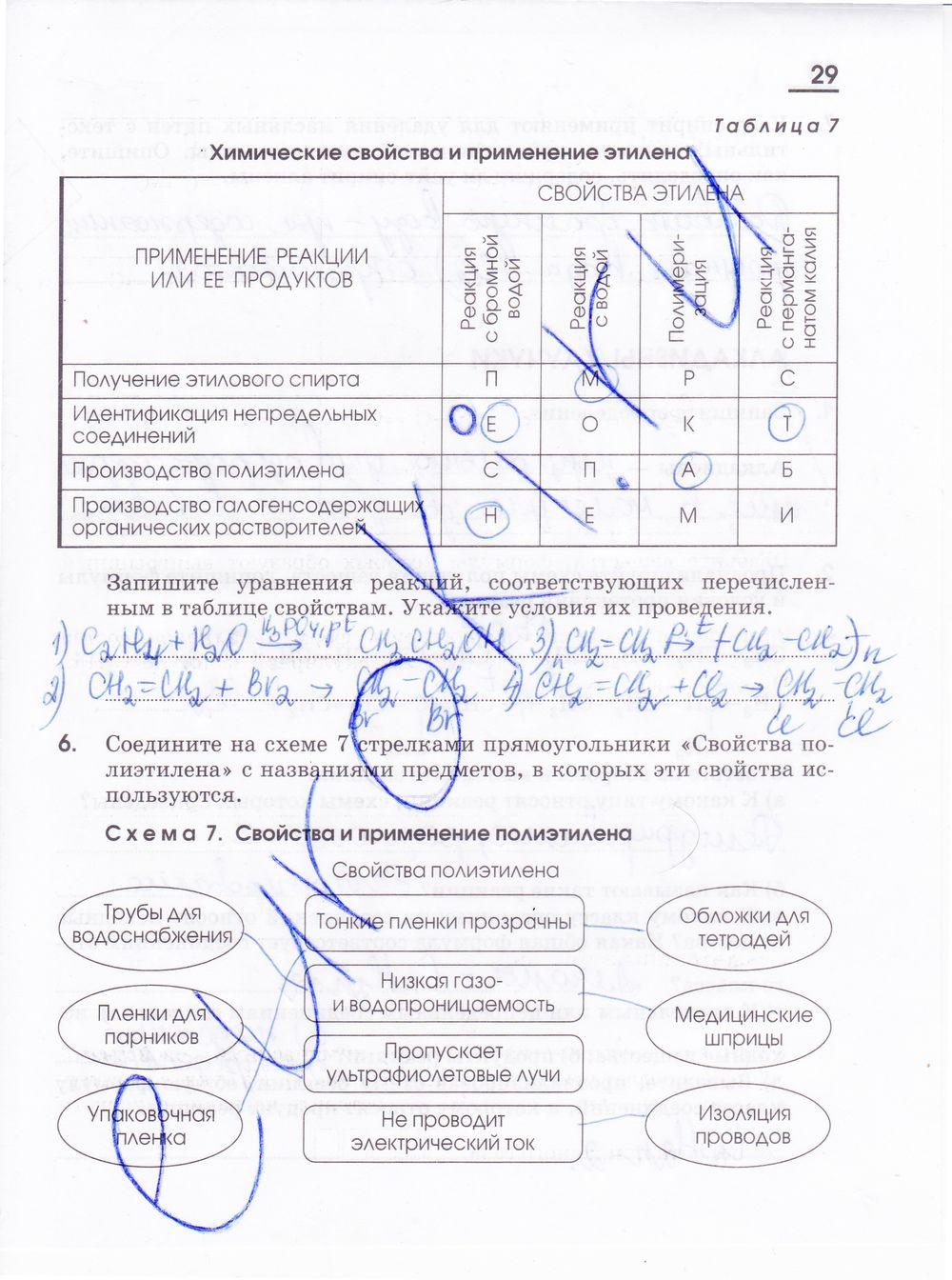 Скачать бесплатно сынбулатова ф ш рабочая тетрадь к учебнику башкирский язык 2 класс i часть