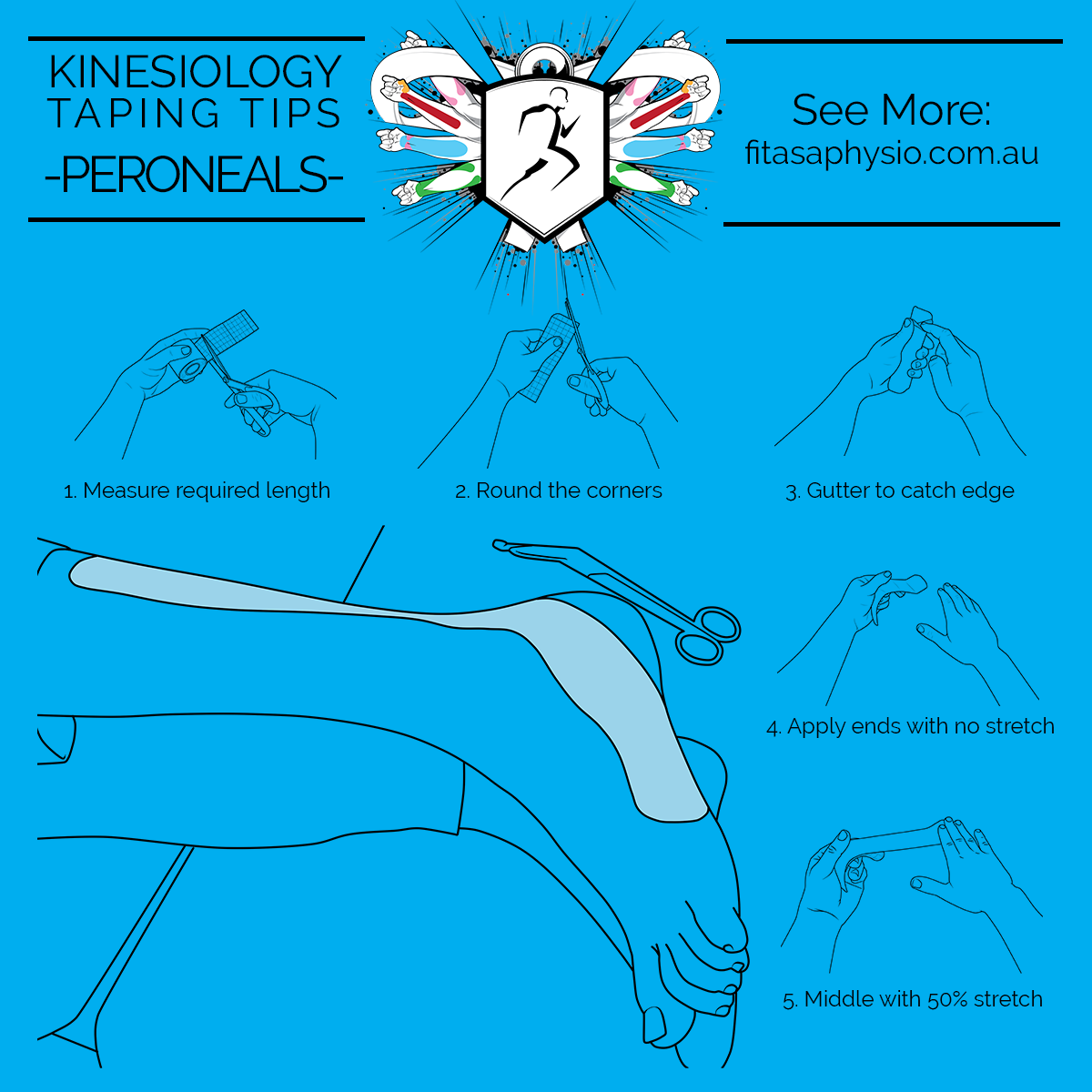 Kinesiology Taping Tips PERONEALS INFOGRAPHIC