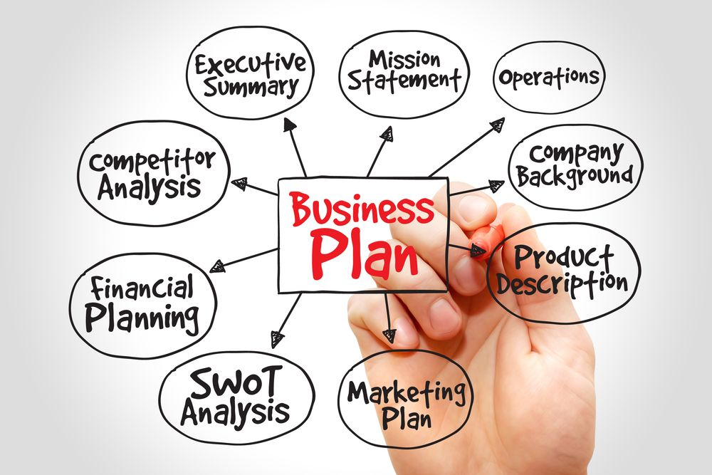 James DeVellis   plusgoogle/u/0/111377381281836944340 - marketing action plan template