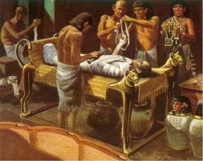 ägypten Mumifizierung