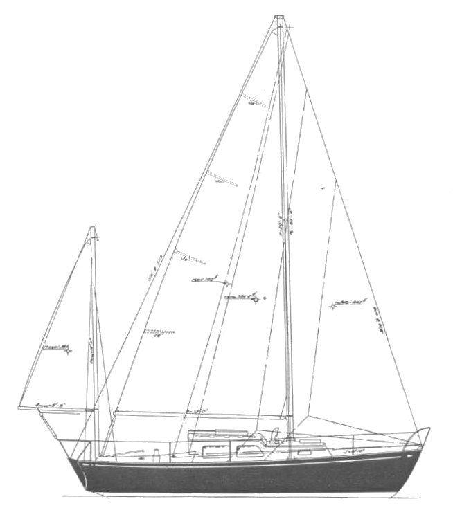TARTAN 27 YAWL Hull Type: Keel/Cbrd  Rig Type: Masthead Yawl LOA