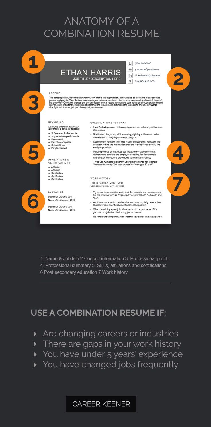 Combination resume templates for word by Career Keener