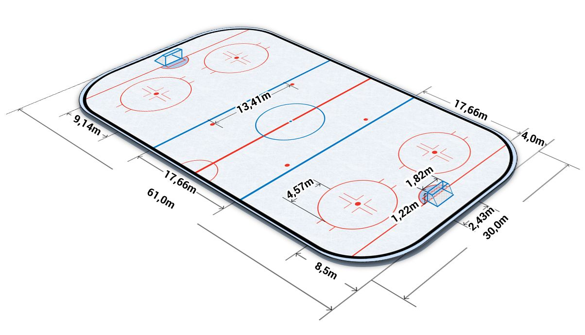 Ice Hockey Rink Diagram With Bags And Packing Tips Ice Hockey Rink Ice Hockey Hockey Rink
