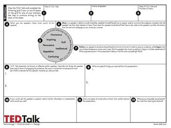 TED Talks, FREE Worksheet to Use With ANY TED Talk, Public Speaking