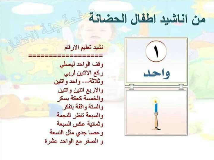 Pin By Rowida El Mohands On اناشيد اطفال Islamic Kids Activities Arabic Alphabet For Kids Learning Arabic