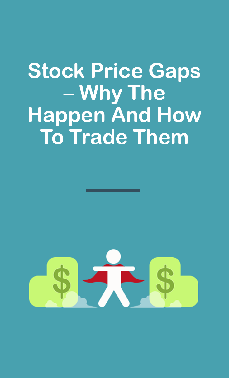 Stock Price Gaps Why The Happen And How To Trade Them Stock