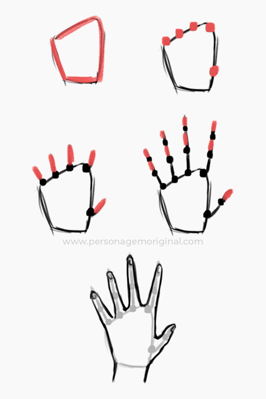 Como desenhar mãos - tutorial de desenho