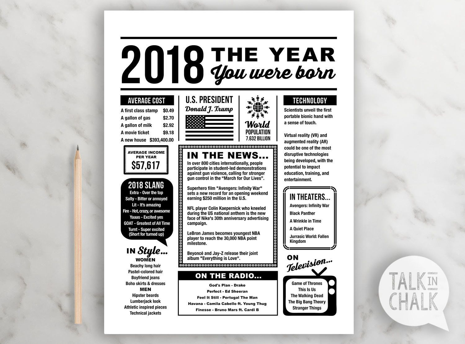 2018 the year you were born born in 2018 printable