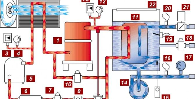 water chiller animated schematic froid industriel pinterest  water chiller animated schematic