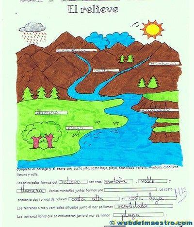 Relieve Para Primaria Web Del Maestro Geografia Para Ninos Actividades De Geografia Material Didactico Para Ninos