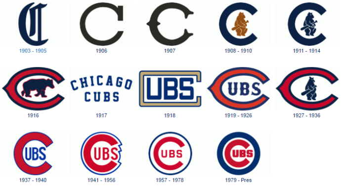 The Amazing Changes Made To The Chicago Cubs Logo Over The Years Chicago Cubs Logo Chicago Cubs Chicago Sports