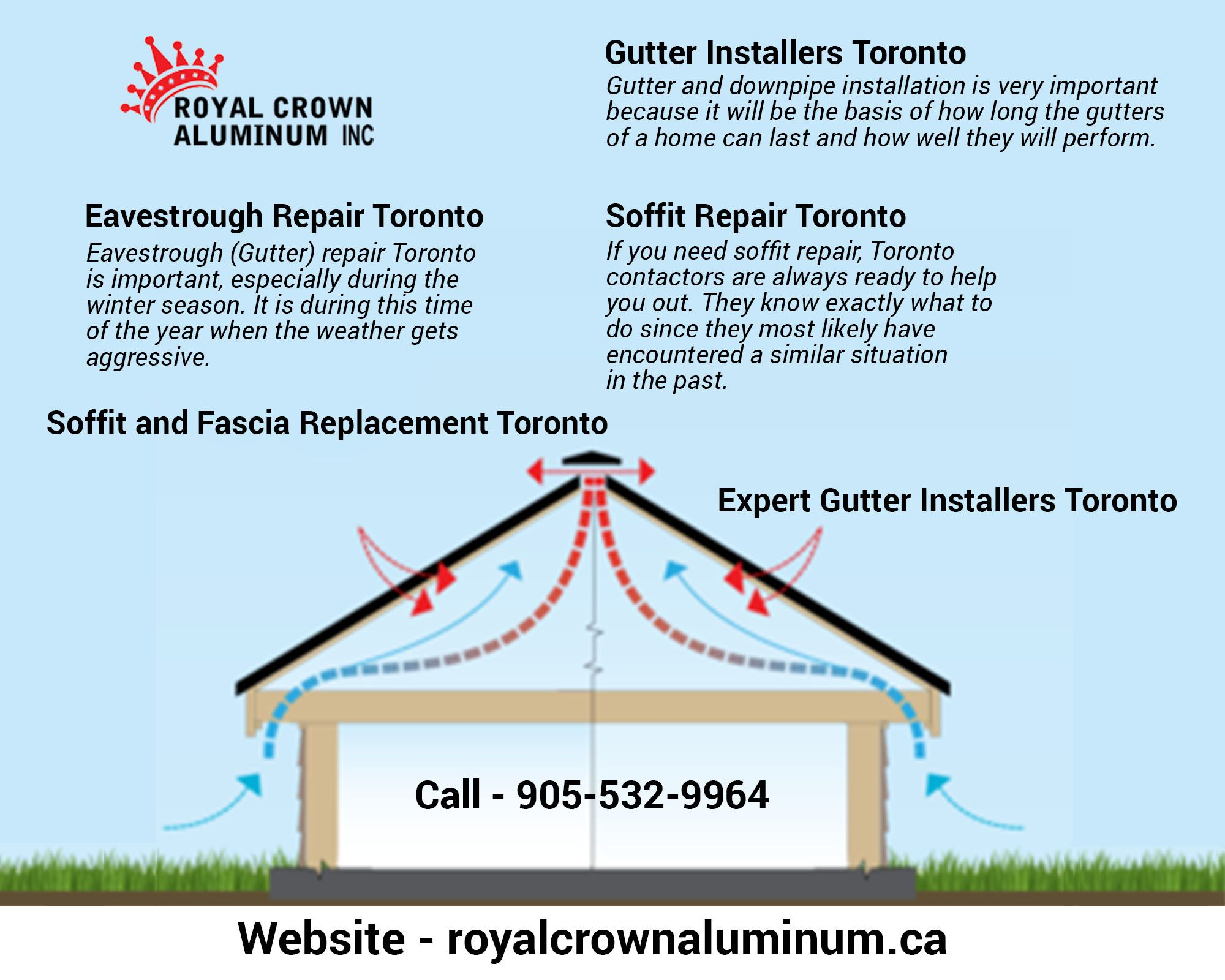 Toronto Roofing Company For Fascia And Soffit Repair Protect Your Home From Side Effects Of Climatic Change By Counti Siding Repair Gutter Repair Crown Royal
