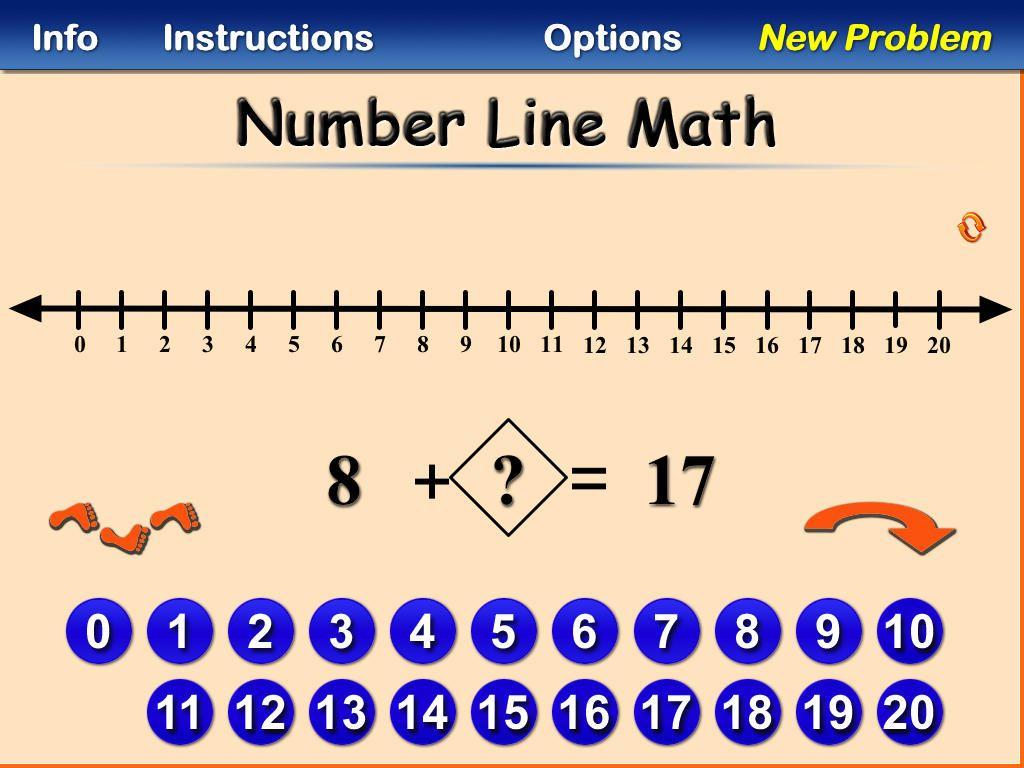 Number Line Math K2 Line Math Number Line Math [ 768 x 1024 Pixel ]
