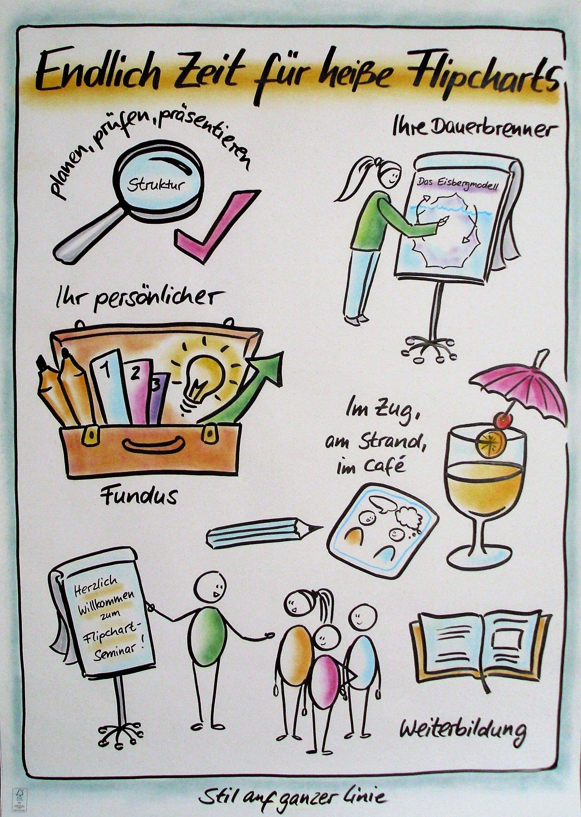 Flipchart Blog Artikel Flipchartgestaltung Gestalten Ideen Prasentation Visualisieren Visualisierung Ma Flipchart Gestalten Visuelle Notizen Flipcharts