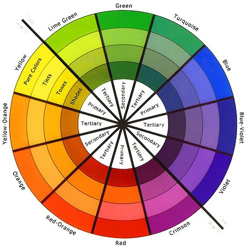 Interior design color wheel chart - Color wheel interior design ...