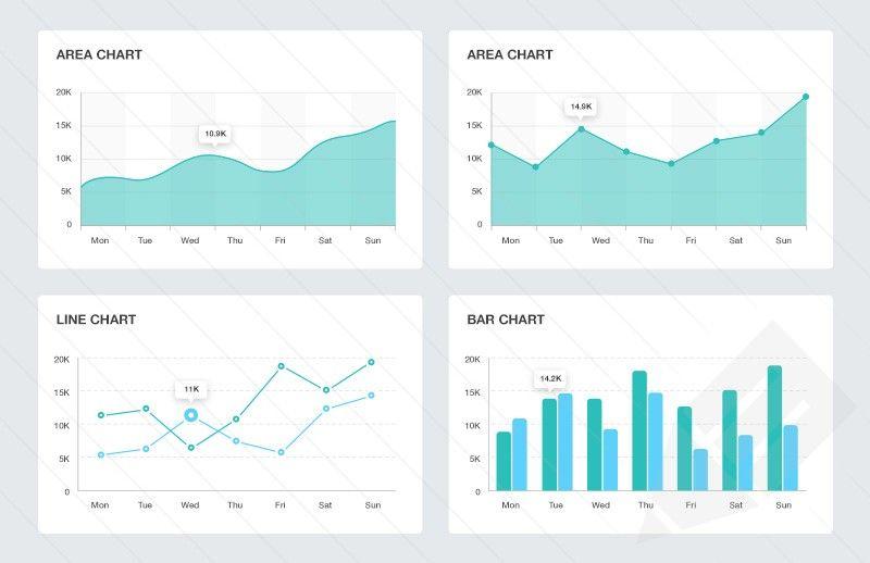 graph ui - Google Search | Data viz | Donut chart, Chart