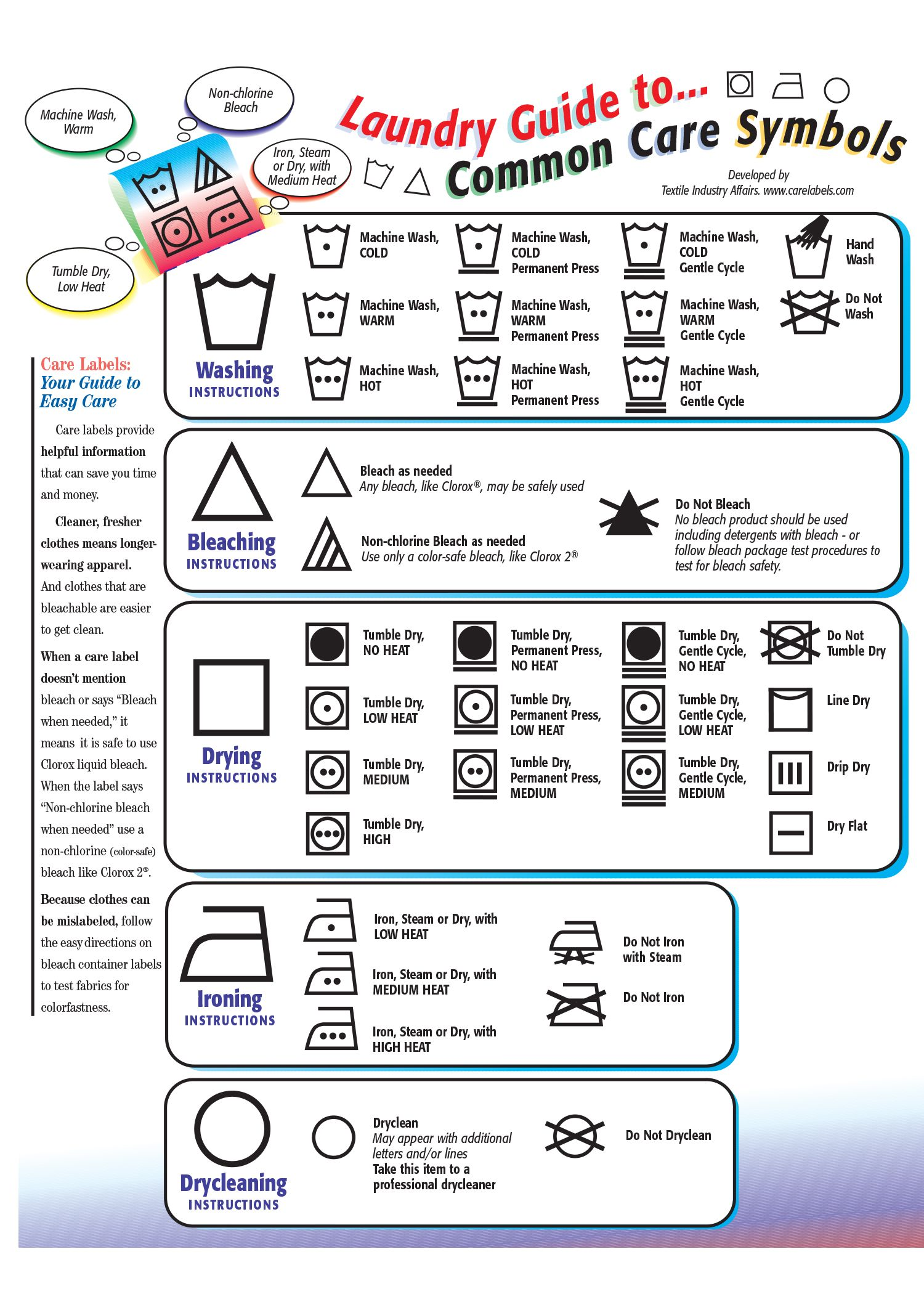 Laundry 101 Printable T For College Students