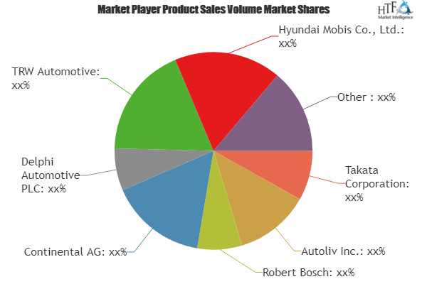 Occupant Sensing System Oss Market Comprehensive Study Explores Huge Growth In Future Takata Corporation Au Marketing Marketing Data Competitive Analysis