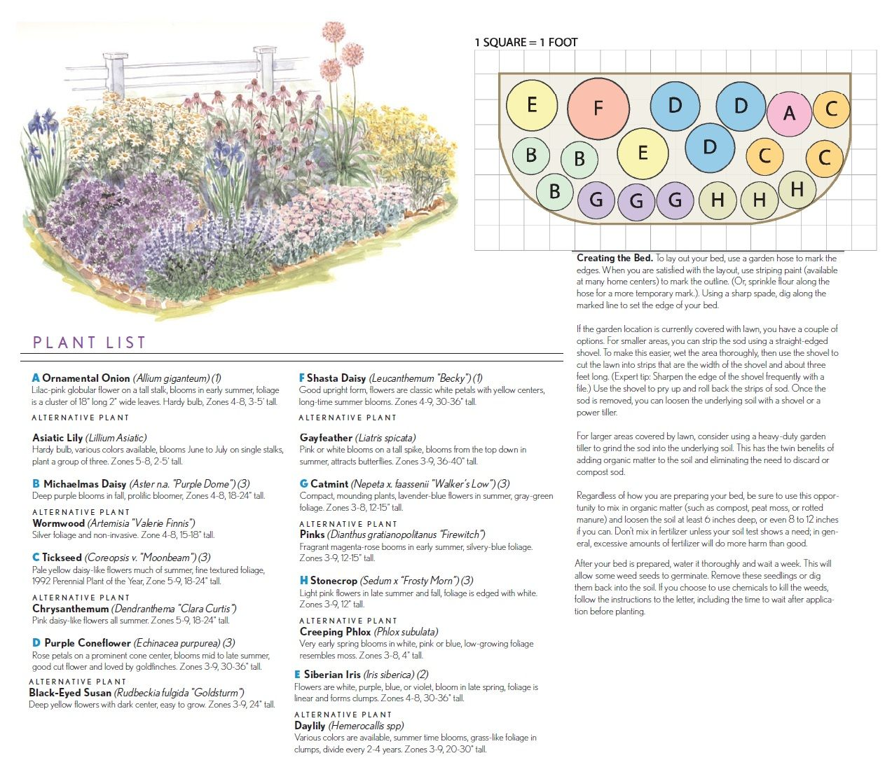 BHG.com Beginning Full Sun Garden Plan With Pictures And Details