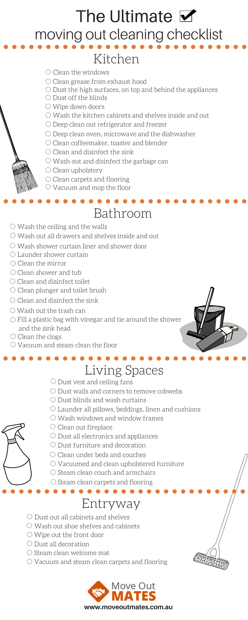 The ultimate moving out cleaning checklist   For the Home ...