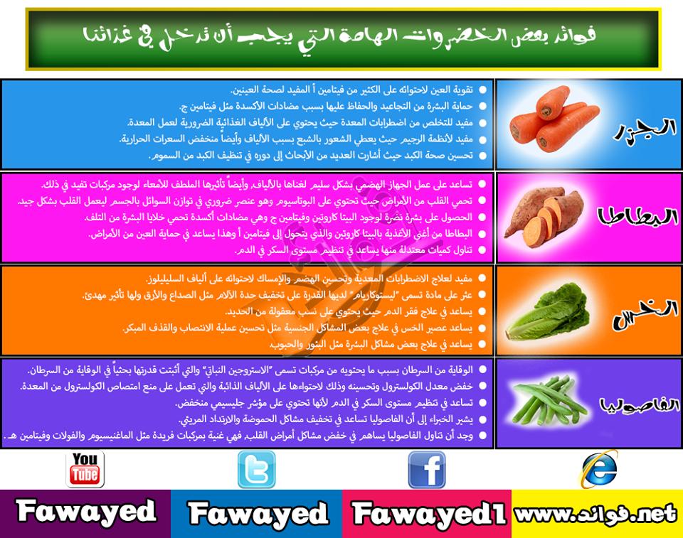 فوائد بعض الخضروات الجزر البطاطا الخس الفاصوليا Health