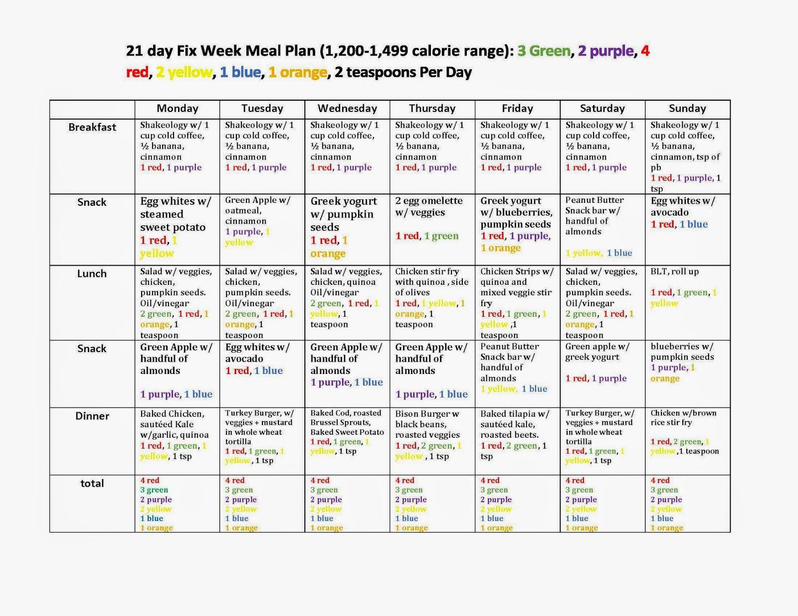 21 Day Fix Keto Meal Plan