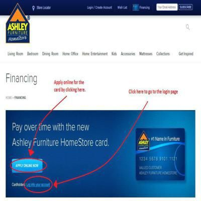 Manage Your Home And Account For Ashley Furniture Credit Card Login