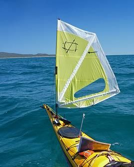 kayak sail - could this be used with a recumbent bike? Hmmm!