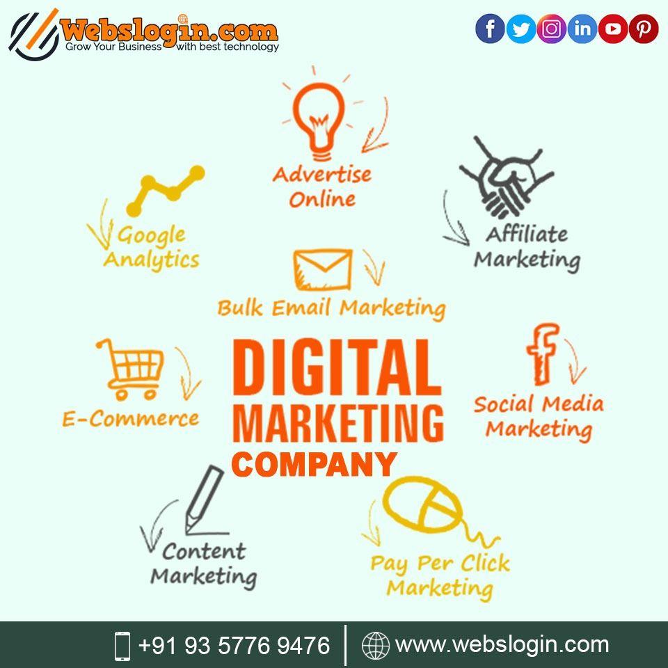 Digitalmarketing Websitedevelopment Webdevelopment