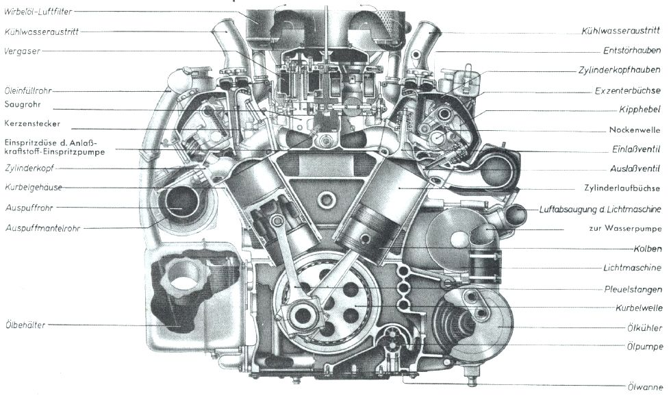 maybach engine cross section