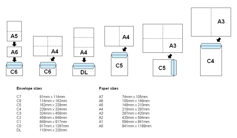 Envelope sizes for Letter size envelope measurements
