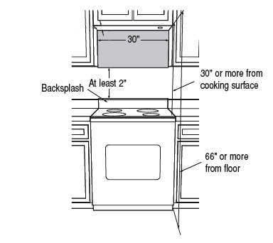 Range Hood Height Between The Stove Top And Bottom