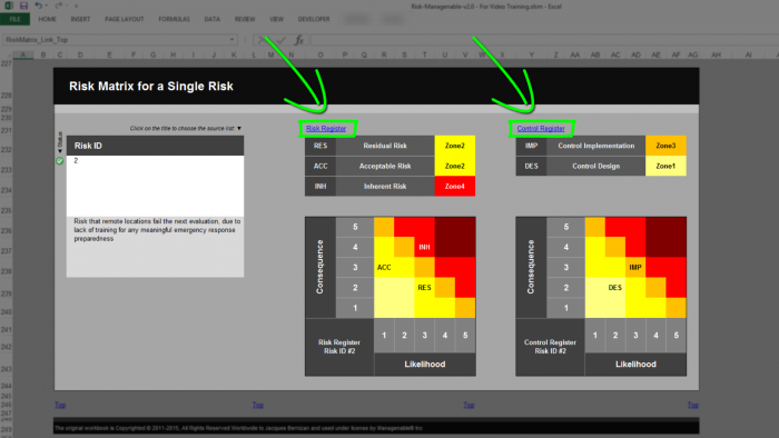 Risk template in excel risk heat maps or risk matrix for a single risk template in excel risk heat maps or risk matrix for a single risk links to registers maxwellsz