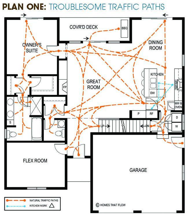 Intelligent traffic flow new house home design plans - Traffic planning and design layoffs ...