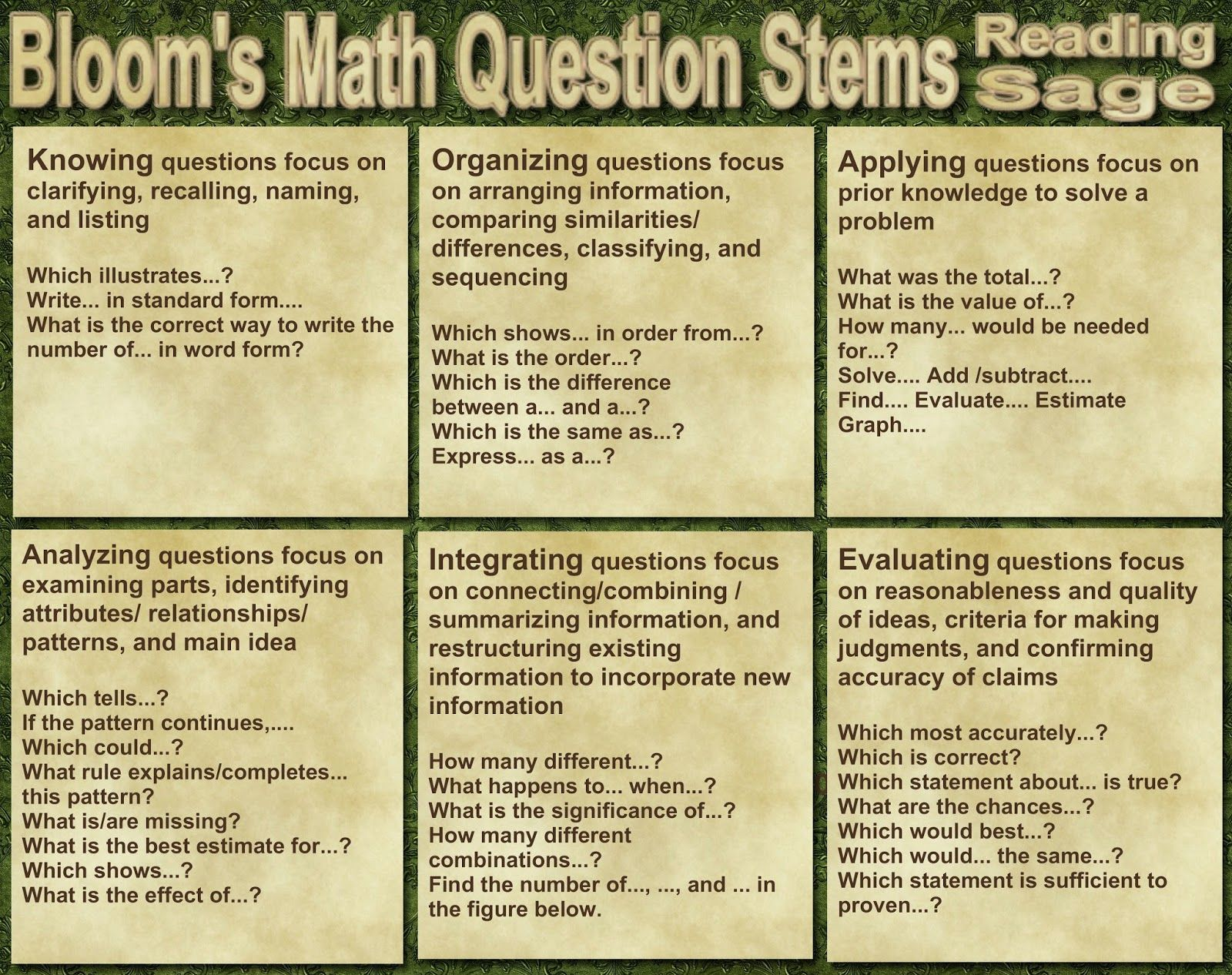 Common Core Math Word Problems Test Practice Reading Sage Reviews