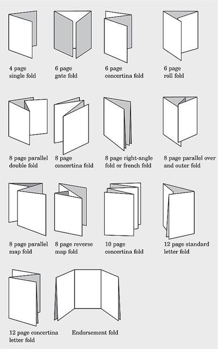 two fold card template