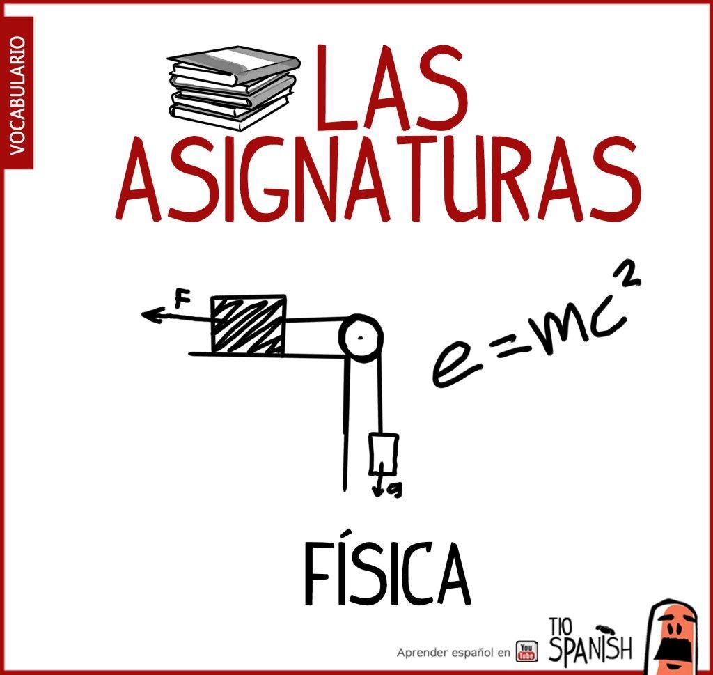 Fisica Nombre De Las Asignaturas En Espanol