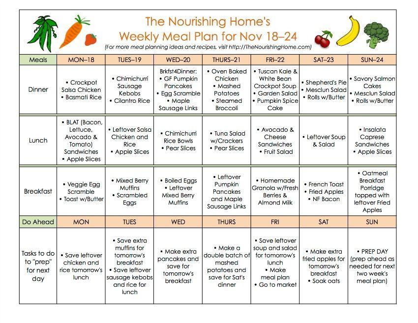 BiWeekly Meal Plan For November   Weekly Meal Plans Weekly