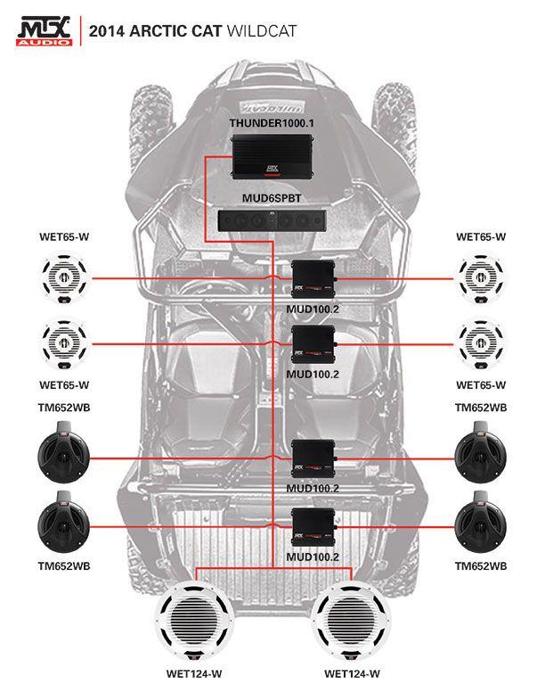 Mtx Motorsports Custom Build System Diagrams Sound System Car Car Stereo Systems Car Audio