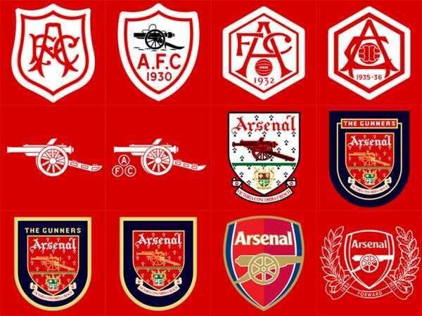 Arsenal Arsenal Shirt Arsenal Football Arsenal Players