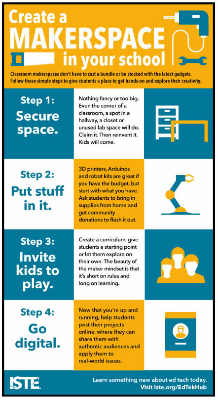 Pin By Kim Mobley On Team Building Challenges In 2020 Makerspace Makerspace Elementary Maker Education